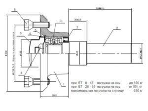 разработка чертежа ступицы на заказ