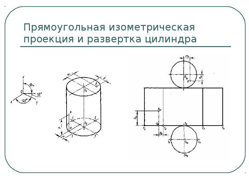 чертеж цилиндра в проекциях на заказ
